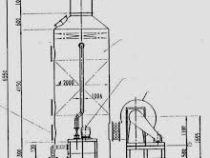 thiết kế công nghệ xử lý khí lưu huỳnh đioxit