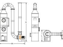 thiết kế công trình xử lý khí hydrosunfua