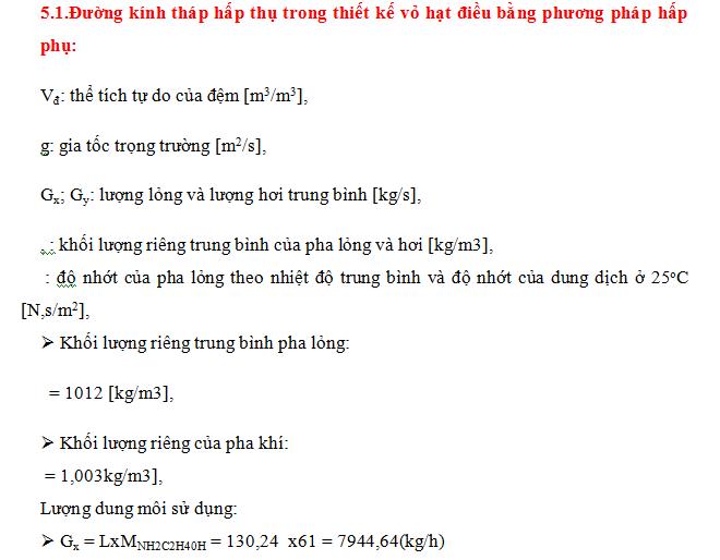 thiet ke vo hat dieu bang phuong phap hap phu
