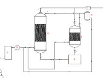xử lý aceton bằng than hoạt tính